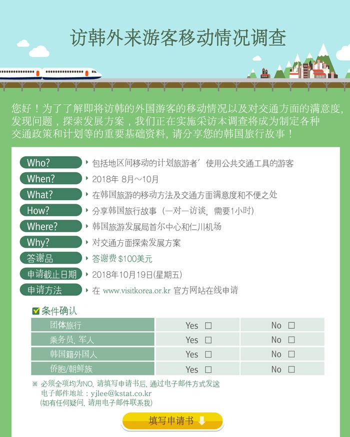 访韩外来游客移动情况调查