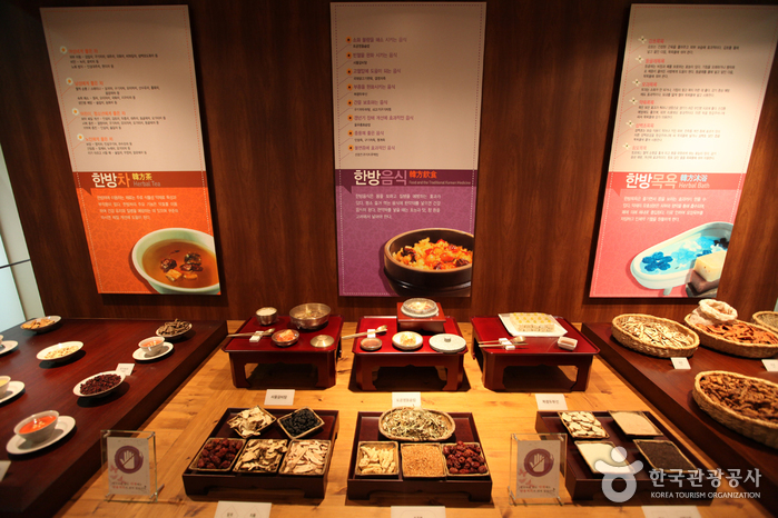 Seoul Yangnyeongsi Herb Medicine Museum ( )