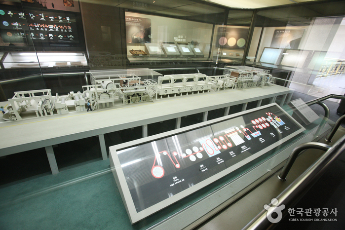 Currency Museum of Korea (화폐박물관)