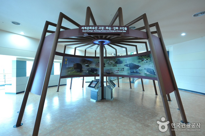 Gochang Dolmen Museum ()