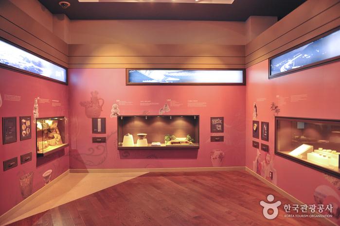 남양주시립박물관