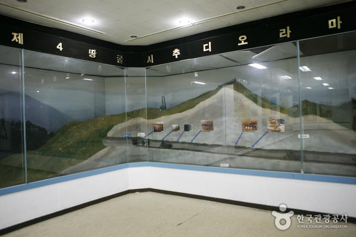 Tunnel Numéro 4 (제4땅굴)
