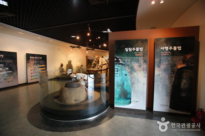 镇川钟博物馆진천 종박물관
