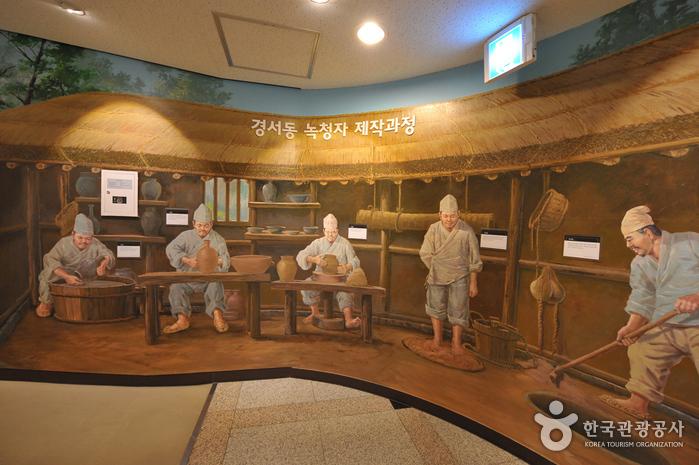 Городской музей Инчхона (인천광역시립박물관)8