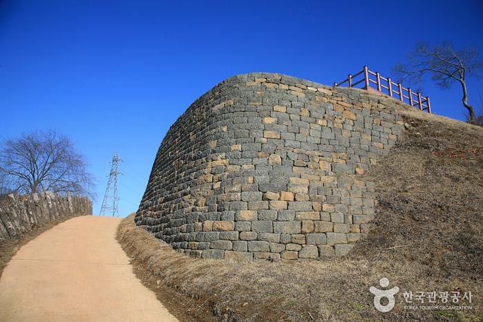당포성 (한탄강 국가지질공원)