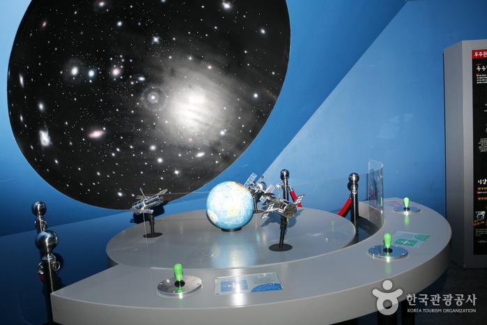 Center of Korea Observatory (국토정중앙천문대)
