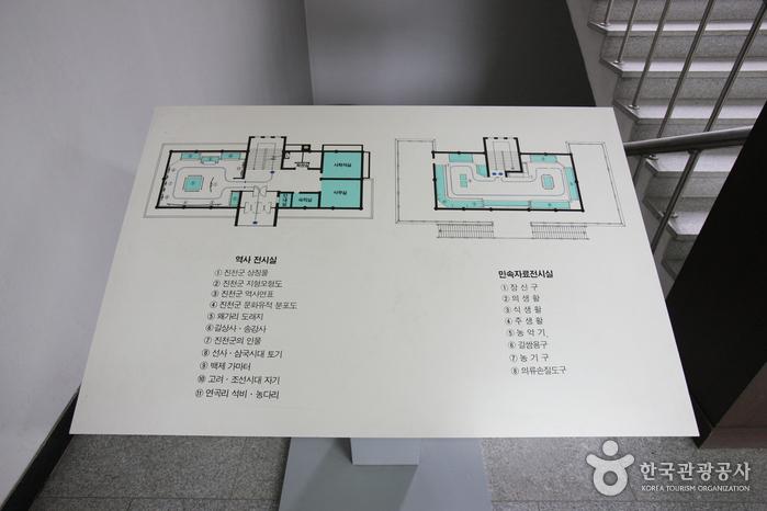진천향토민속자료전시관