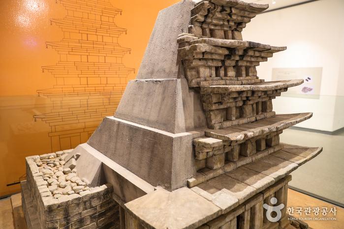 Nationalmuseum Iksan (국립익산박물관)