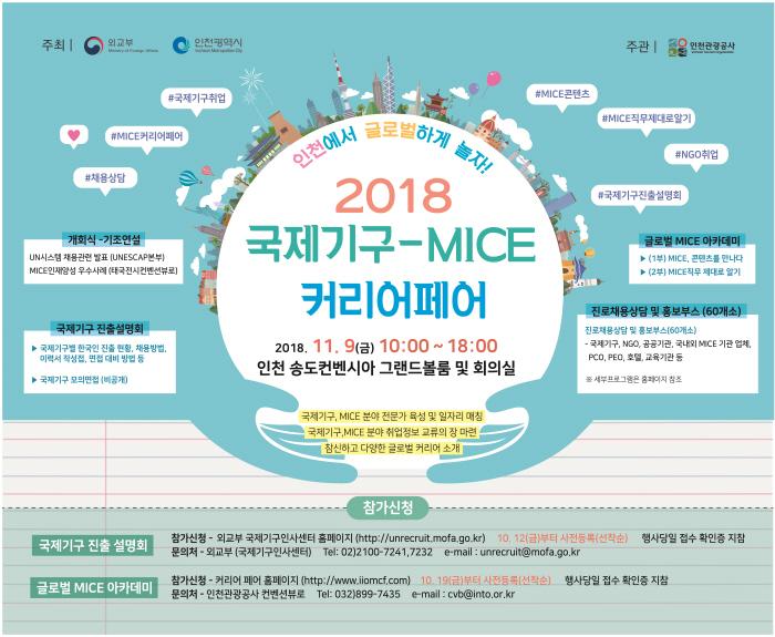 국제기구-MICE 커리어페어 2018