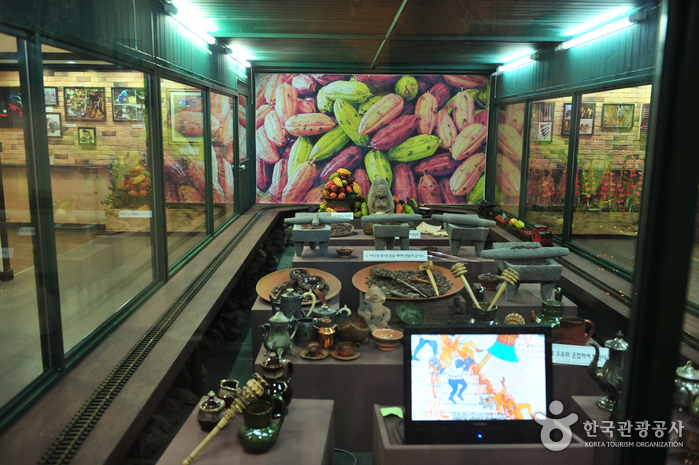 Schokoladenmuseum (초콜릿 박물관)