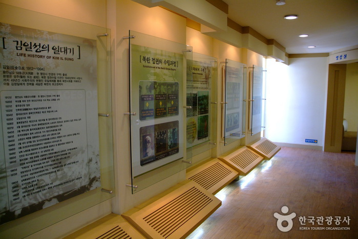 Festung von Hwajinpo (Landsitz Kim Il-sung) (화진포의 성(김일성별장))