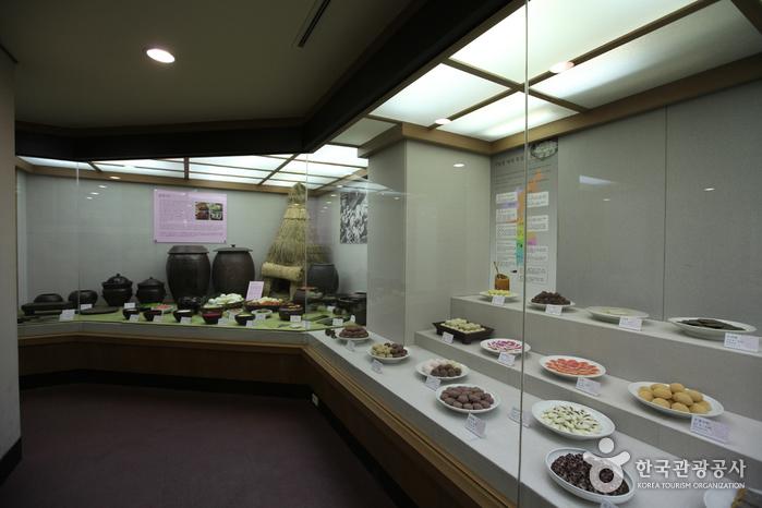 Tteok Museum (떡박물관)