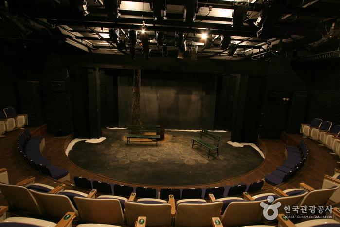 小劇場サヌルリム (소극장 산울림)