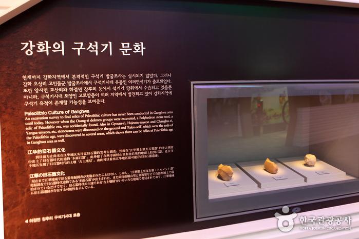 江華歴史博物館(강화역사박물관)