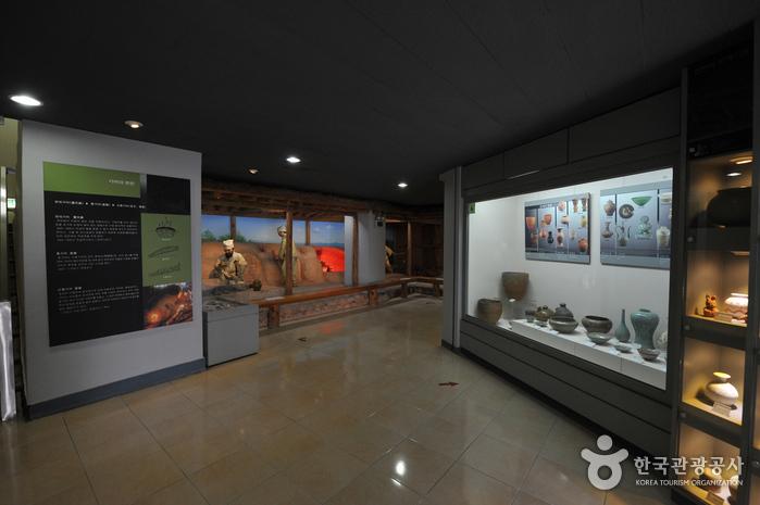緑青磁博物館(녹청자박물관)