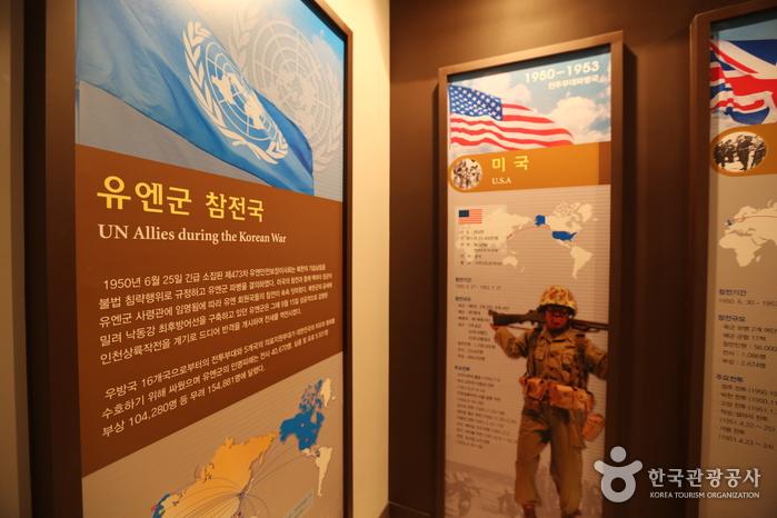 Erlebnishalle zum Koreakrieg (6.25 전쟁체험전시관)