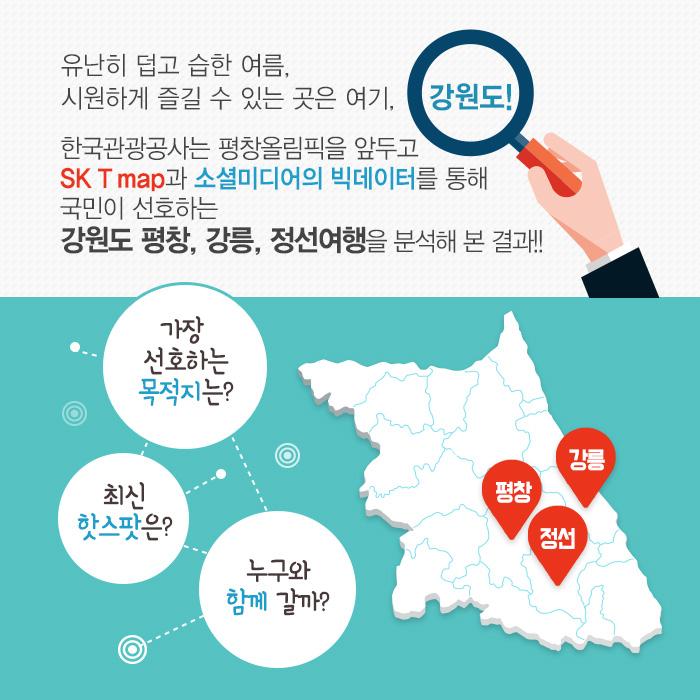 한국관광공사는 평창올림픽을 앞두고 SK T map과 소셜미디어의 빅데이터를 통해 국민이 선호하는 강원도 평창, 강릉, 정선여행을 분석해 본 결과!!