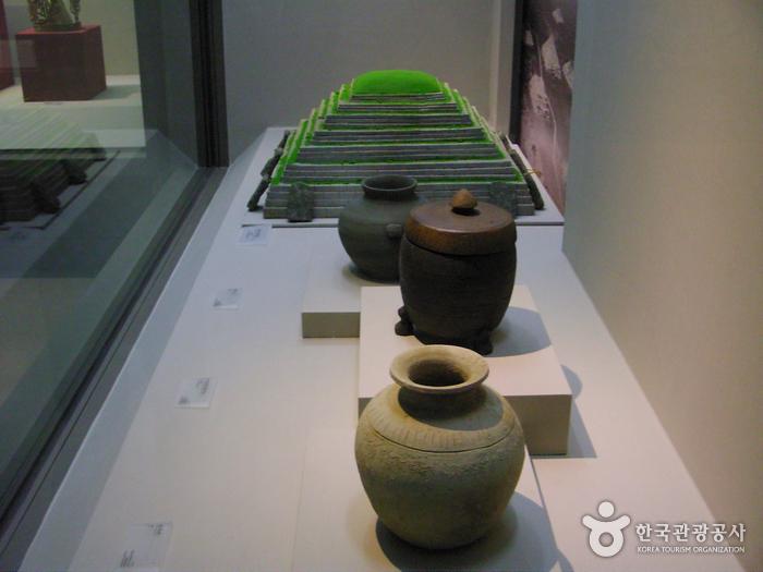 Bokcheon Museum (Busan) (복천박물관(부산))