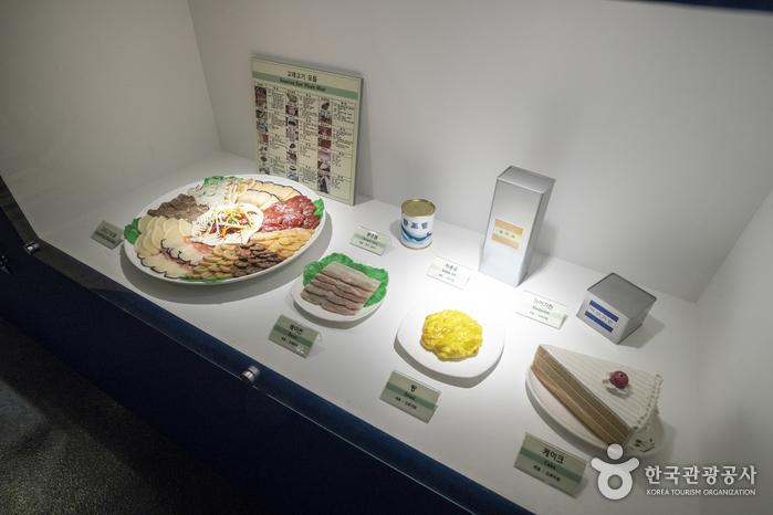 長生浦クジラ博物館(장생포 고래박물관)