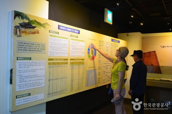 한국족보박물관 전시실