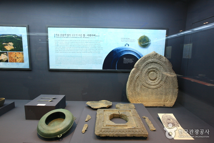 イェッキル博物館(옛길박물관)
