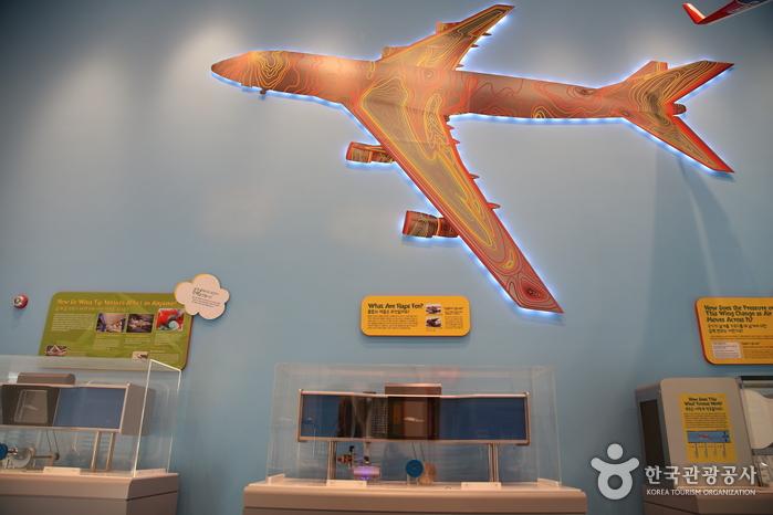 아시아 최대규모 제주항공우주박물관