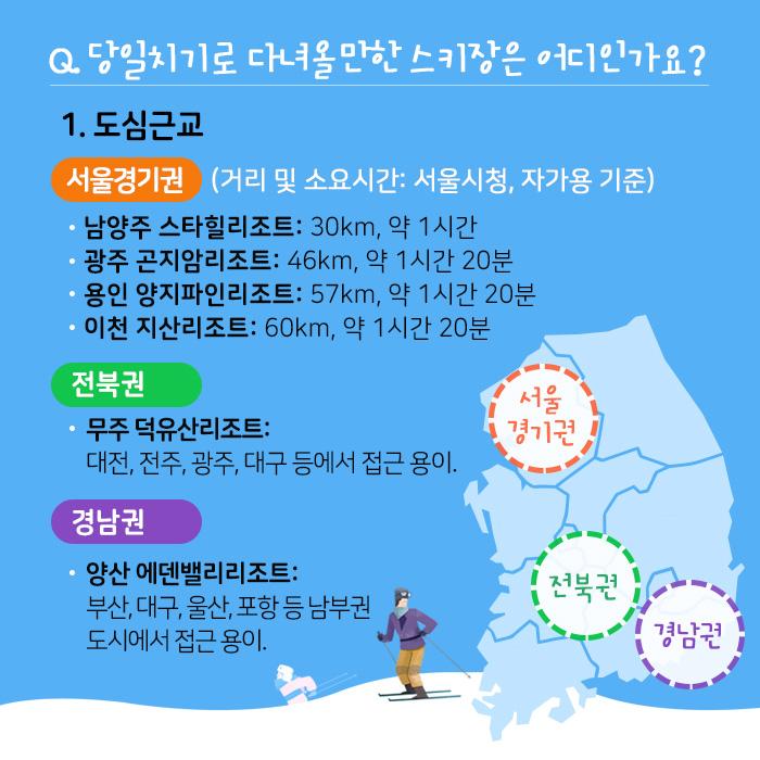 Q. 당일치기로 다녀올만한 스키장은 어디인가요? 1. 도심근교