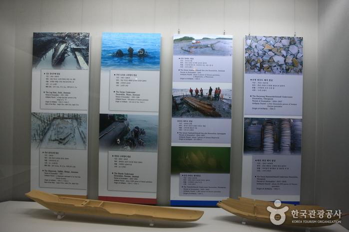 National Maritime Museum (국립해양문화재연구소-구,국립해양유물전시관)