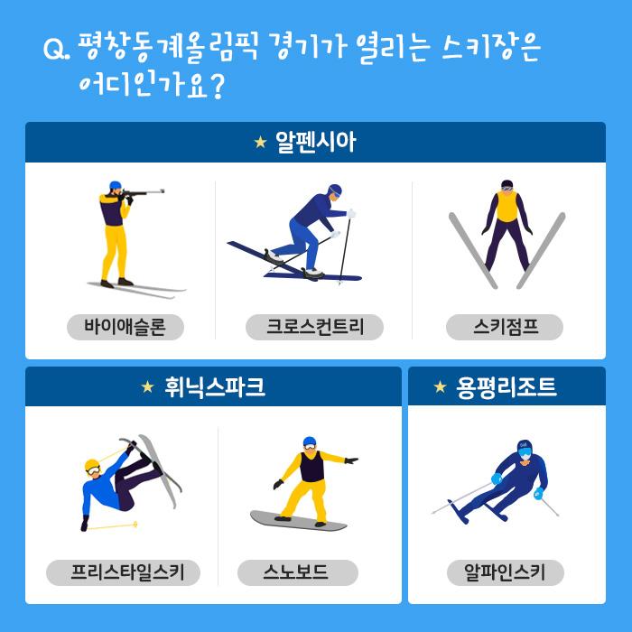 Q. 평창동계올림픽 경기가 열리는 스키장은 어디인가요?