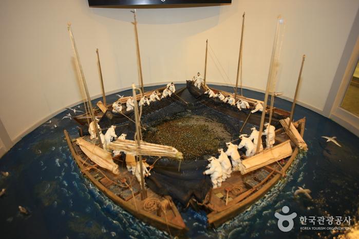 속초시립박물관·속초실향민문화촌