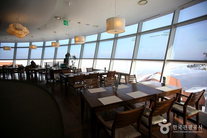 Горнолыжный курорт Хайвон Лэнд (하이원리조트)
