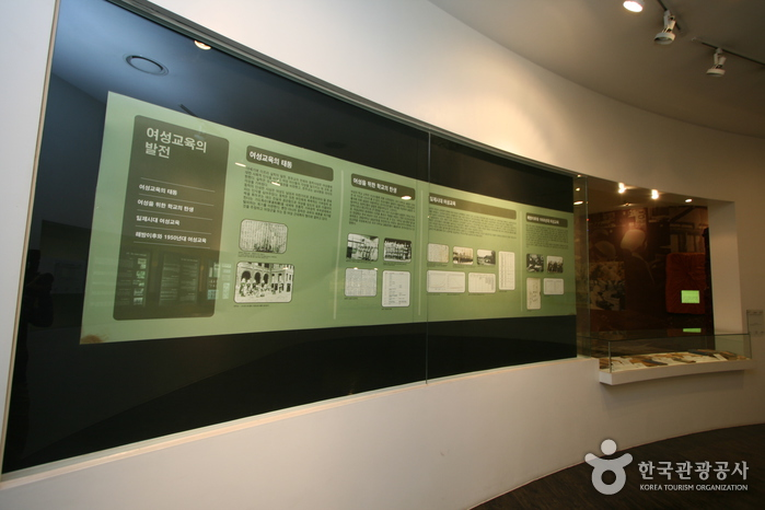 Women's History Exhibition Hall (여성사전시관)