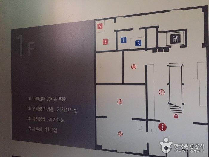 Jjajangmyeon Museum (짜장면박물관)