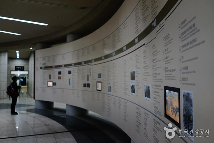 戰爭紀念館(전쟁기념관)