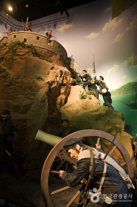 Ganghwa History Museum (강화역사박물관)