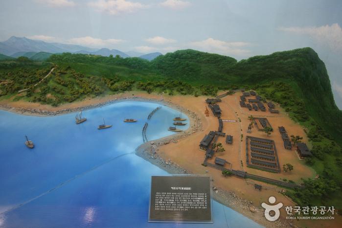 昌原市立鎮海博物館(창원시립진해박물관)