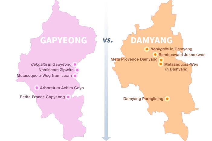 Gapyeong vs. Damyang