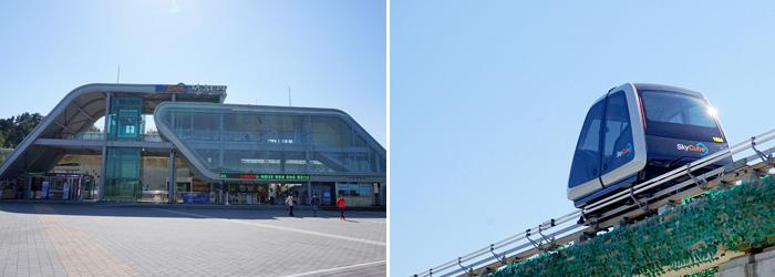 Estación de SkyCube (izquierda) & SkyCube en funcionamiento (derecha).