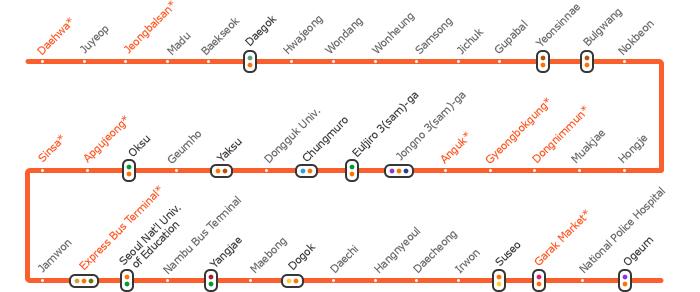 3号線の主要観光スポット