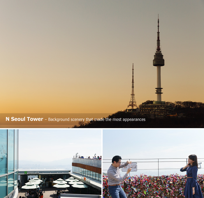 N Seoul Tower – Background scenery that made the most appearances