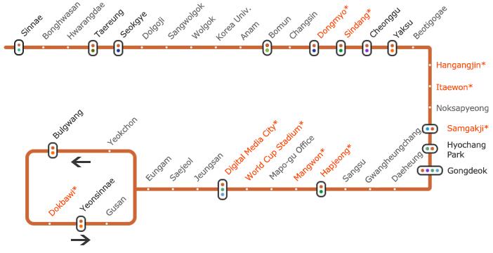 6号線の主要観光スポット