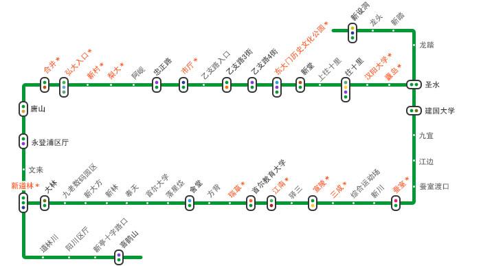 首尔地铁2号线沿线游