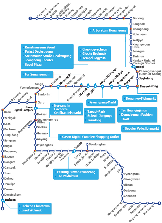 Die wichtigsten Sehenswürdigkeiten entlang der U-Bahnlinie 1