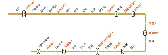 首尔地铁9号线沿线游