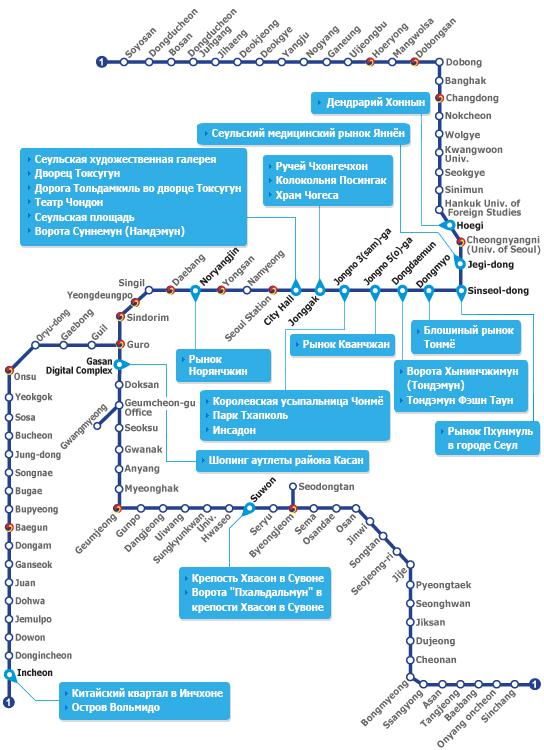 地鐵1號線主要景點介紹