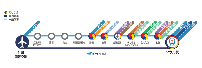 AREX Map