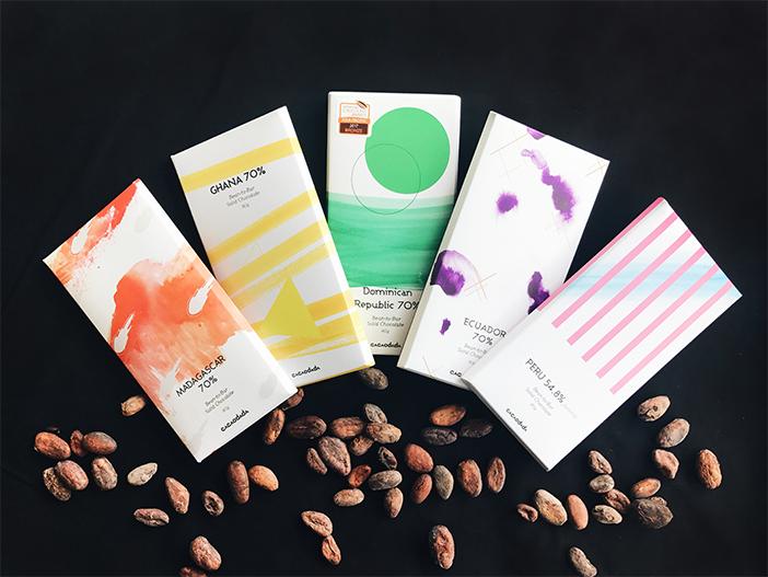 Cacaodada (Quelle: Cacaodada (oben, unten links))