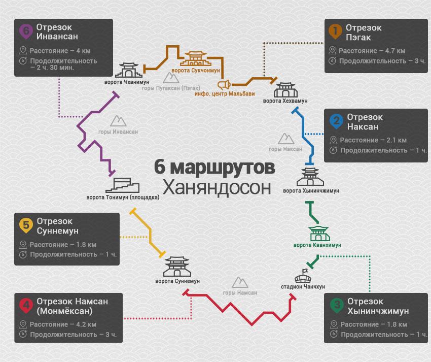 6 маршрутов Ханяндосон
