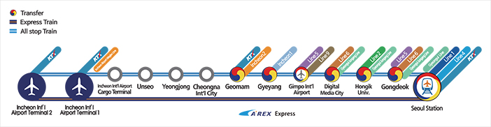 how to get to incheon airport from seoul station