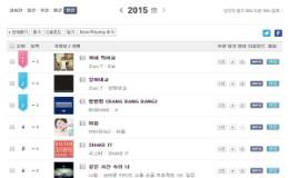 Zion.T, Big Bang, IU и другие вошли в список 100 лучших песен 2015 года по версии Mnet.com